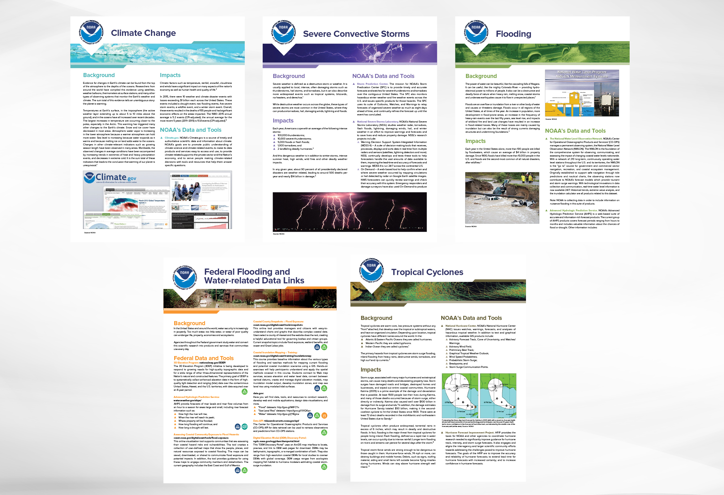 Identity and Client Publications-2