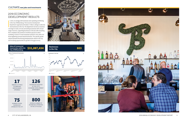 Annual Report-2